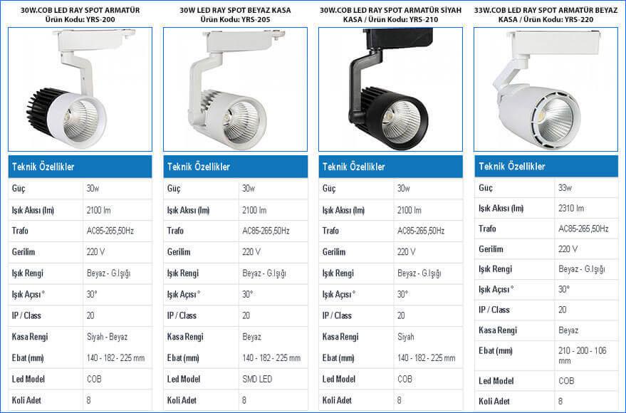 led-ray-spot-armaturler-23w-30w-cob-ledli-model