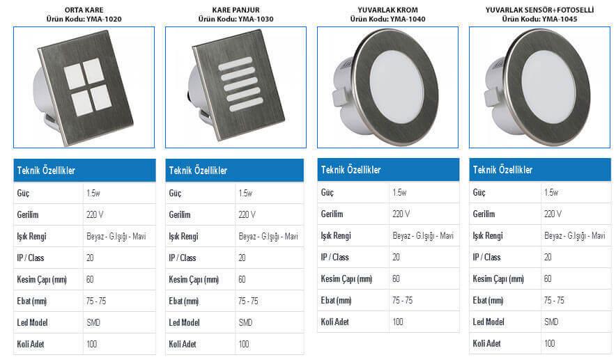 led-spot-armatur-kare-yuvarlak-fotoselli-modeller