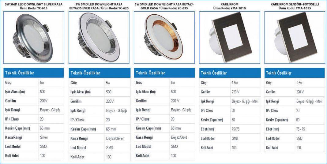 led-spot-armaturler-yuvarlak-ve-kare-model-gorselleri