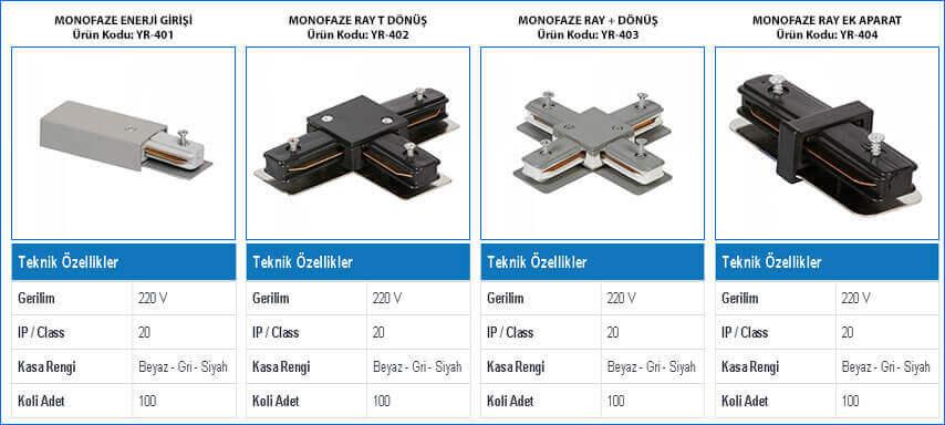 monofaze-ray-ve-aparatlari-malzemeleri-tablo-gorseli