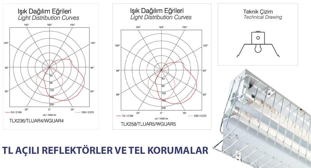 tl-acili-reflektorler-ve-reflektor-tel-korumalari-teknik-bilgiler-ile-gorsel-sunum