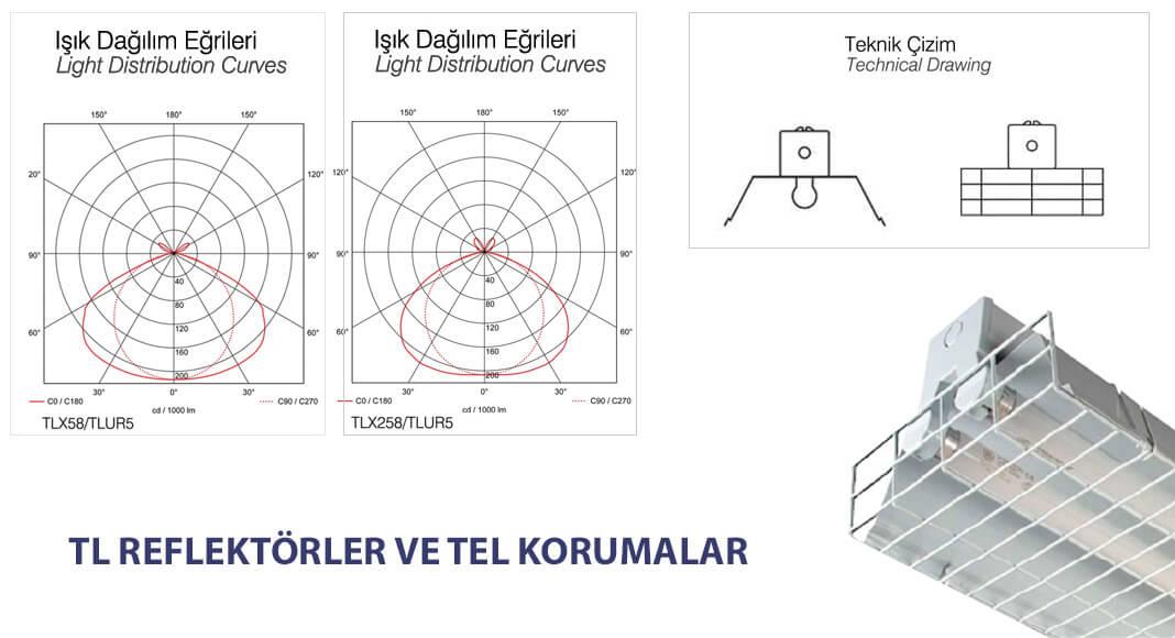 tl-reflektor-ve-reflektor-tel-koruma-gorseli-teknik-ozellikler-tablo-sunum