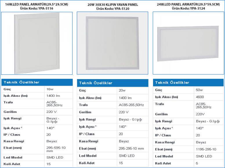 -tse-belgeli-led-dortgen-paneller