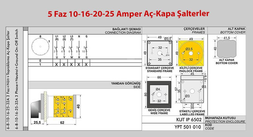 5-faz-10-16-20-25-amper-ac-kapa-salterler