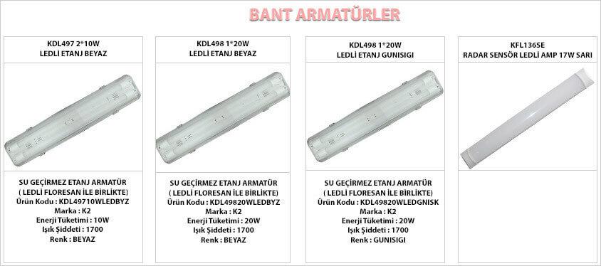 led-etanj-armatur-cesitleri-modelleri-gorsel