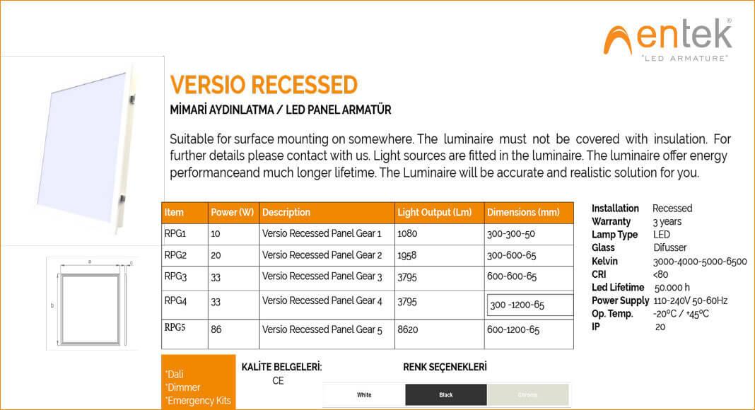 led-panel-armatur-versio-recessed