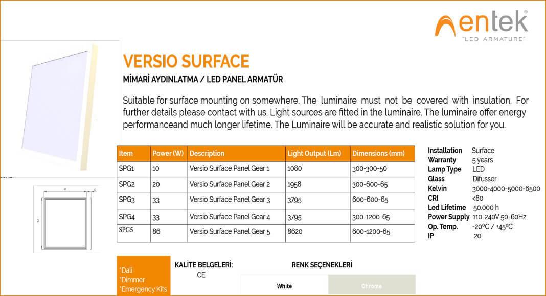 led-panel-armatur-versio-surface