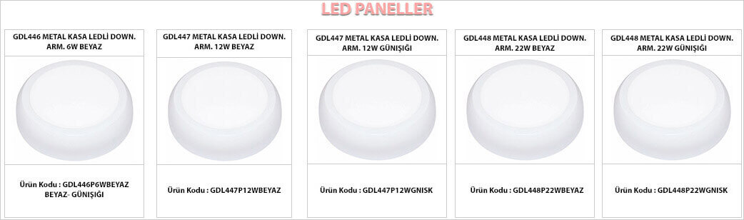 led-panel-downlight-armatur-modellri-gorseeri