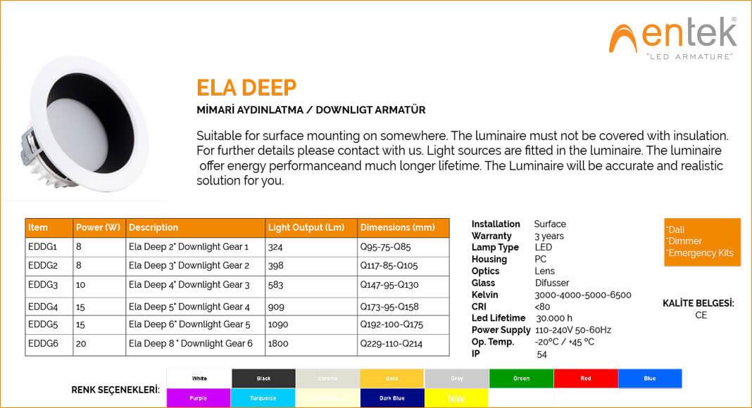 mimari-aydinlatma-downlight-led-armatur-ela-deep-teknik-ozellikleri-ve-urun-gorseli