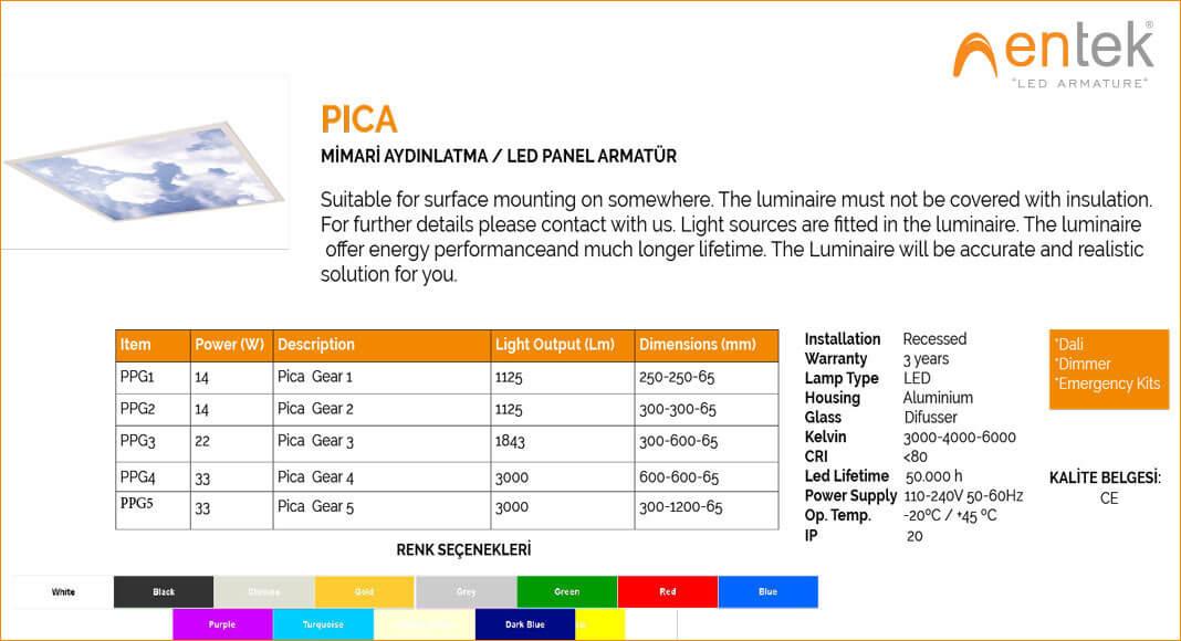 pica-led-panel-armatur