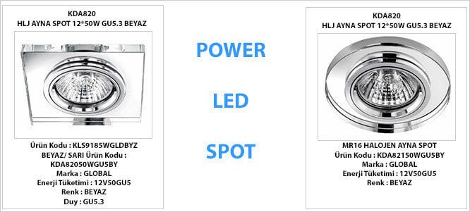 power-led-spot-gorselleri-ve-ozellikleri