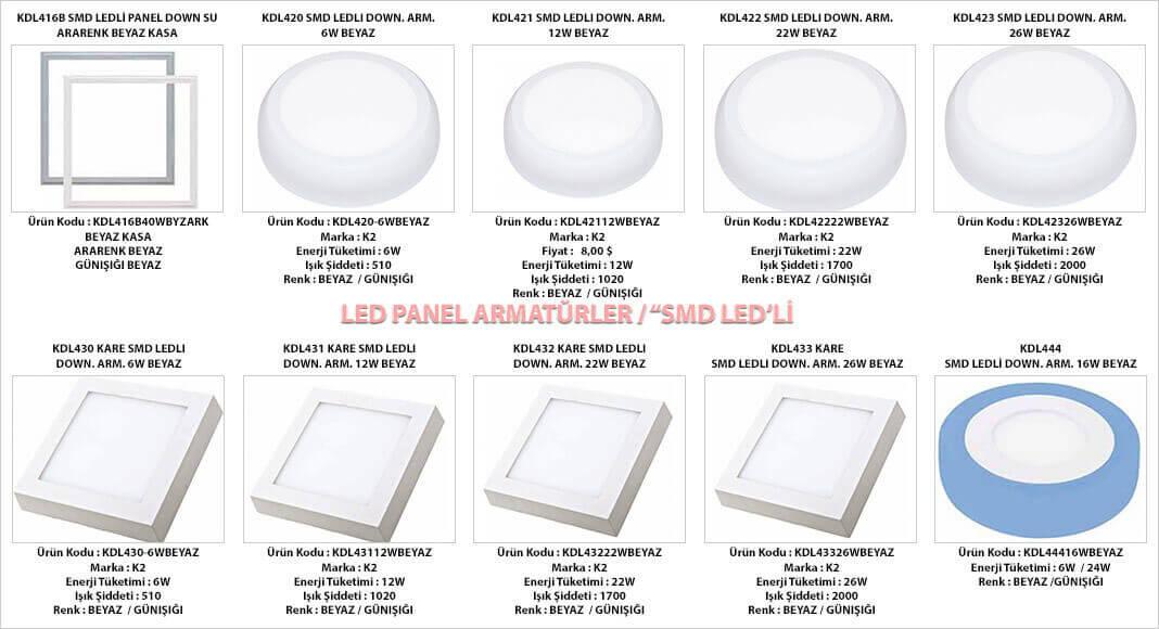 smd-led-panel-armatur-cesitleri-ozellikleri-ve-gorselleri