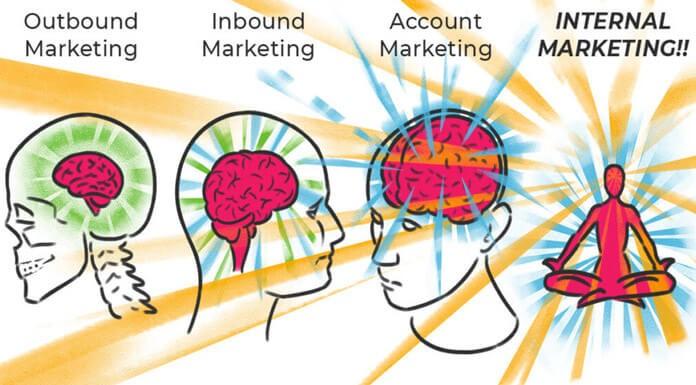 icsel-pazarlama-internal-marketing-gorsel