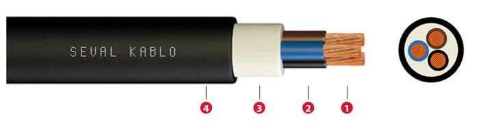 seval-kablo-enerji-kablo-gorseli