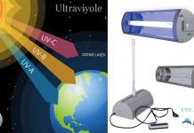 ultraviyole-dezenfeksiyonun-onemi-ve-uvc-ampullerin-kullanilmasinin-faydalari
