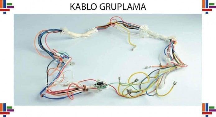 Kablo Gruplama Nasıl Yapılır