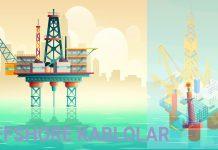 Offshore-Kablolar