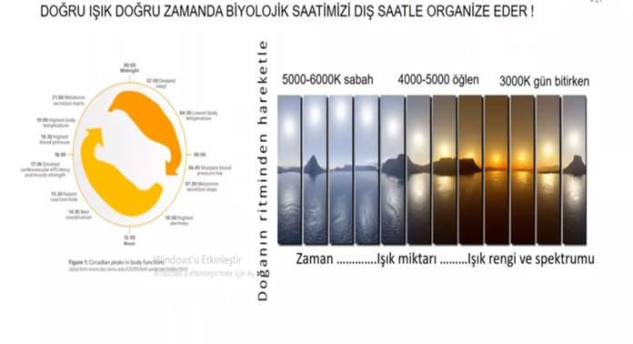 Dogru-Isikin-Biyolojik-Saatimize-Etkileri