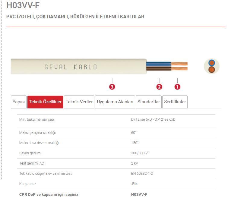 Pvc-Izoleli--cok-Damarli-Bukulgen-Iletkenli-Kablo-H03vv-f