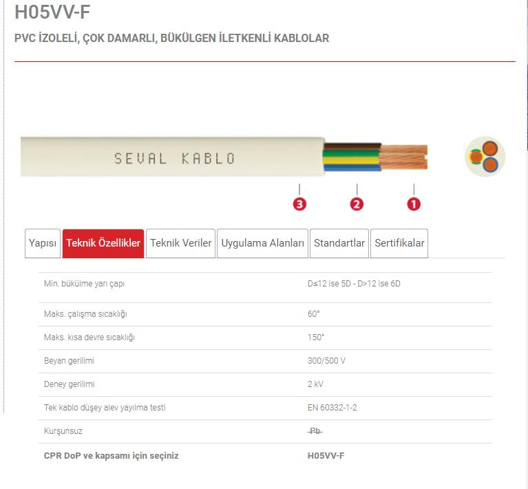 Pvc-Izoleli-cok-Damarli-Bukulgen-Iletkenli-Kablo-H05vv-f