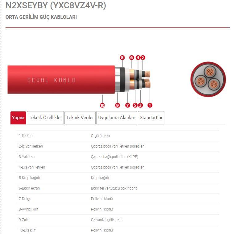 n2xseyby-yxc8vz4v-r-orta-gerilim-guc-kablolari