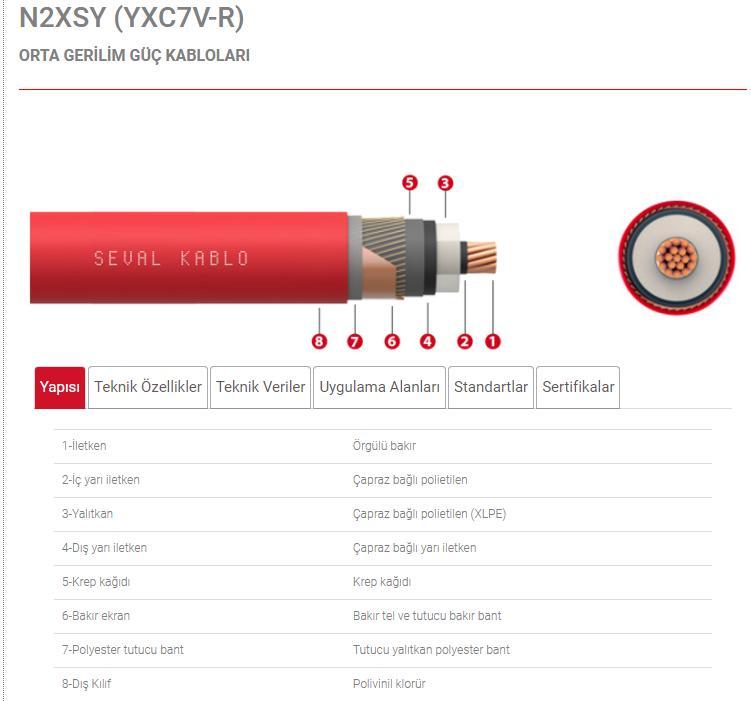 n2xsy-yxc7v-r-orta-gerilim-guc-kablolari