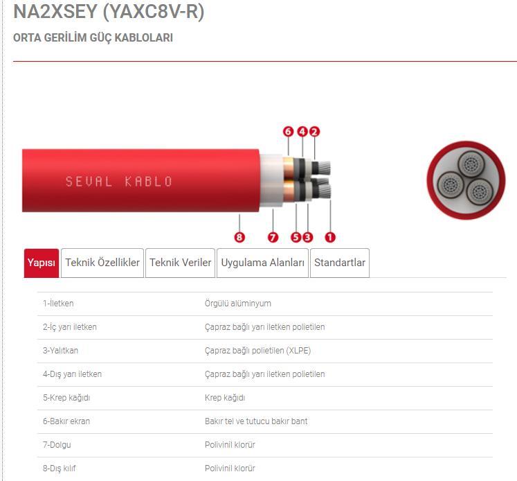 na2xsey-yaxc8v-r-orta-gerilim-guc-kablolari