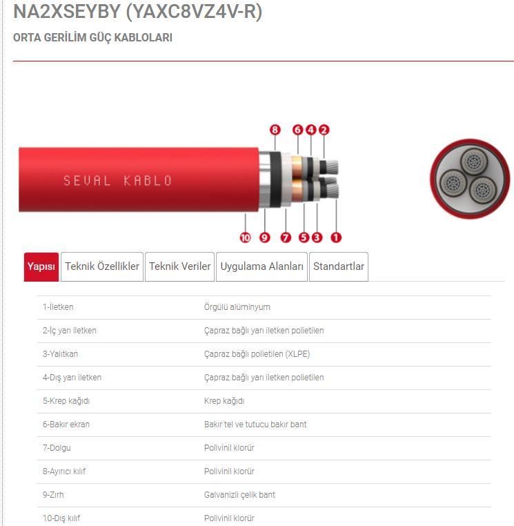 na2xseyby-yaxc8vz4v-r-orta-gerilim-guc-kablolari