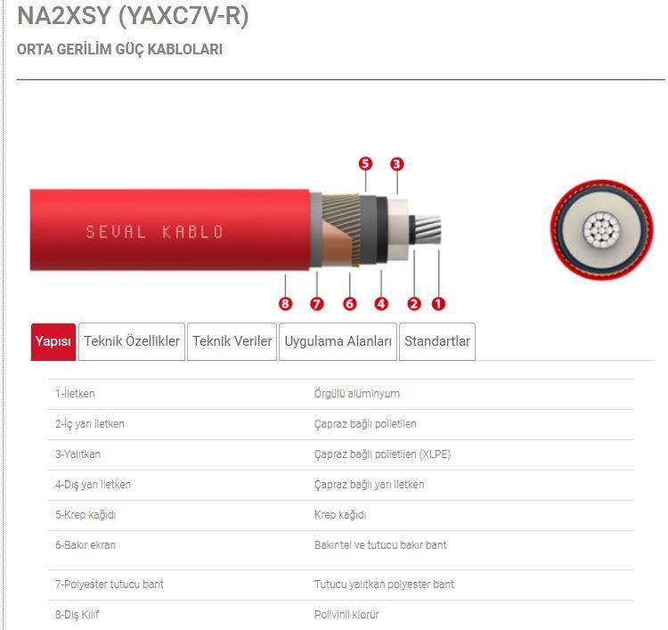 na2xsy-yaxc7v-r-orta-gerilim-guc-kablolari