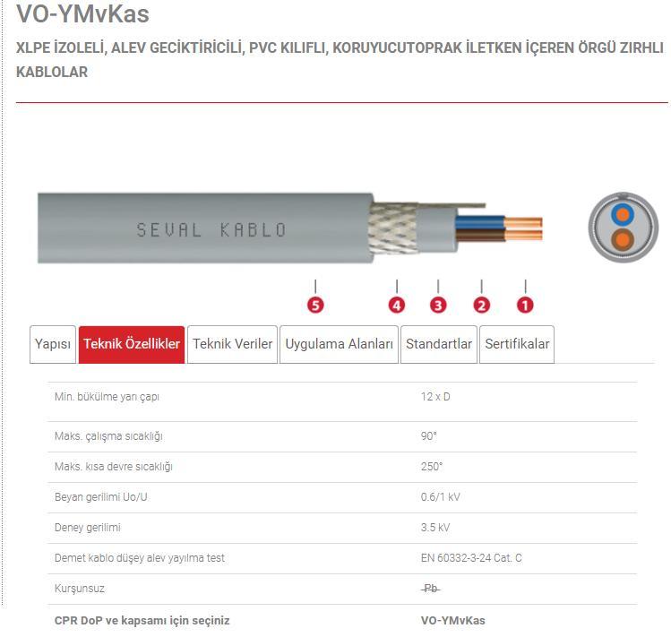 vo-ymvkas-xlpe-izoleli-alev-geciktiricili-pvc-kilifli-koruyucutoprak-iletken-iceren-orgu-zirhli-kablolar