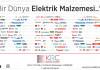 krc elektro market