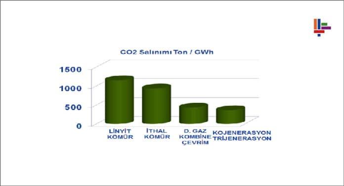 co2-salinimi